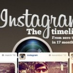Instagram Releases Statement Will Not Be Selling Photos